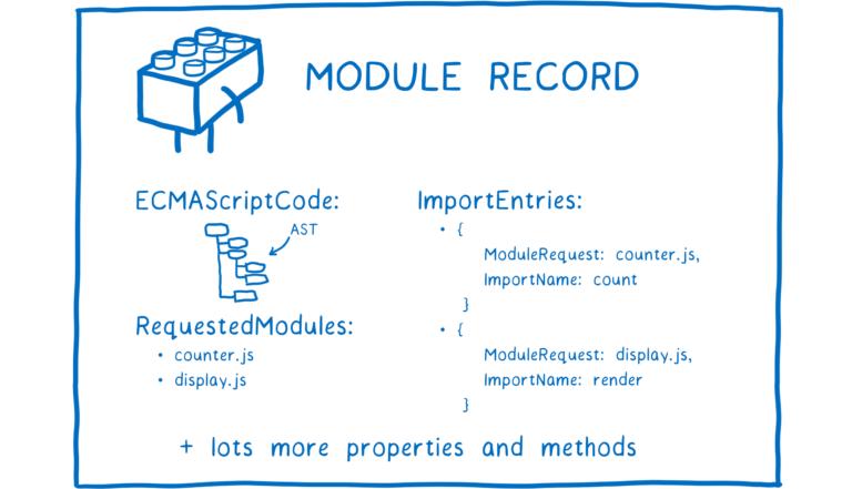 05_module_record-768x441