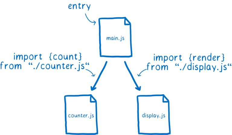04_import_graph-768x447