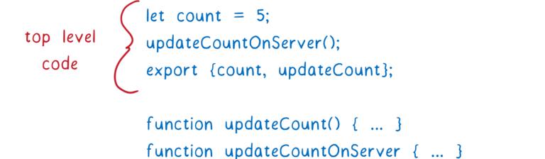 40_top_level_code-768x224